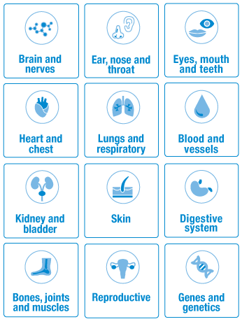 Select a health condition image